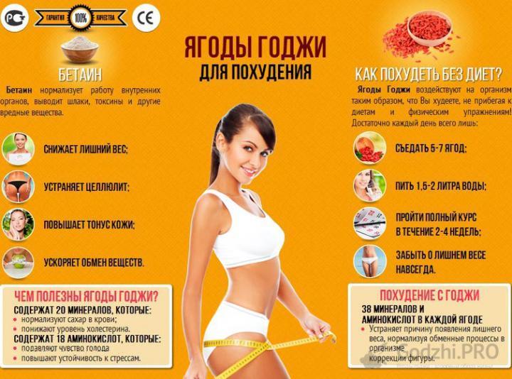 Как похудеть при кровотечении